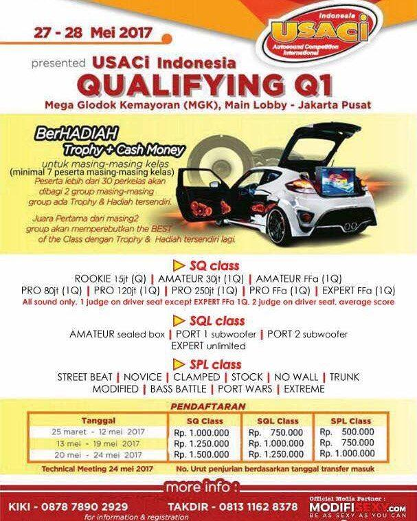 USACI INDONESIA QUALIFYING Q1
